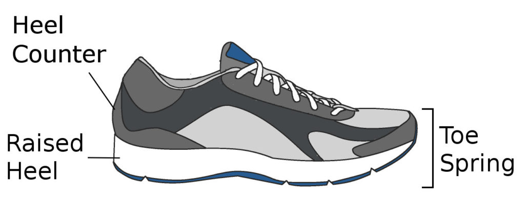 Features of a traditional running shoes